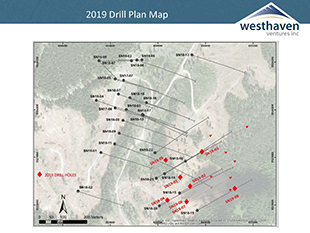 2019 Drill Plan & X-Sections Holes 1 to 8